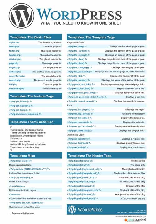 wordpress-cheat-sheets-16